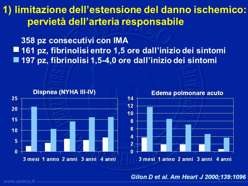 limitazione dell'estensione del danno ischemico: