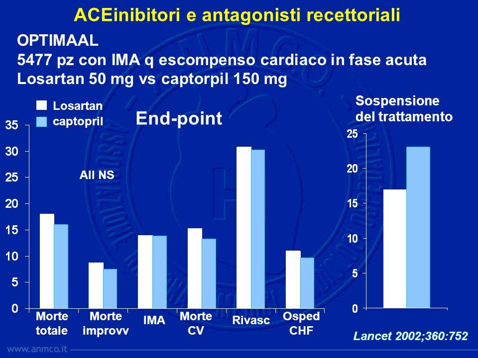 ACEinibitori e antagonisti recettoriali