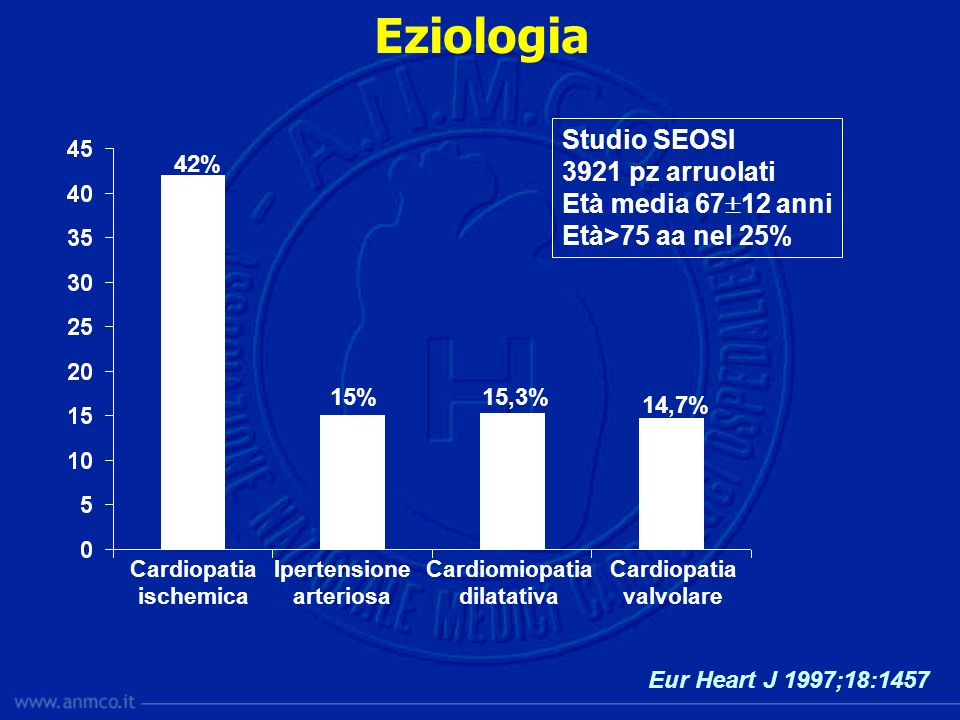 Eziologia Studio SEOSI 3921 pz arruolati Età media 6712 anni