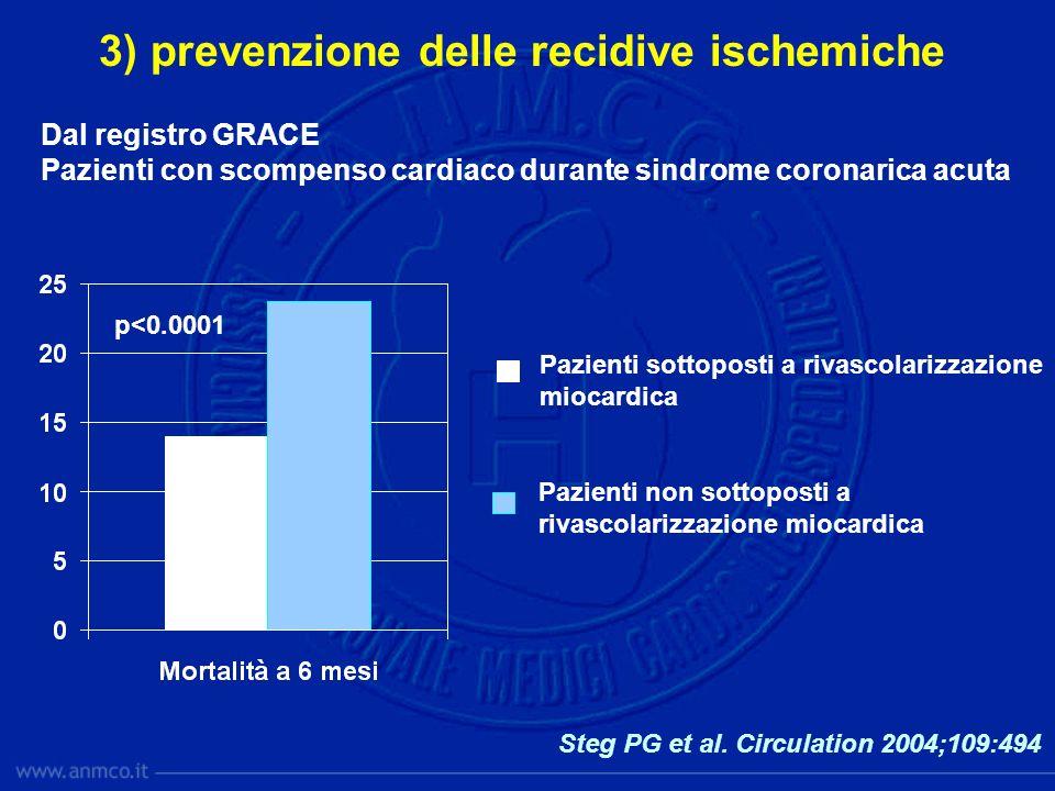 3) prevenzione delle recidive ischemiche