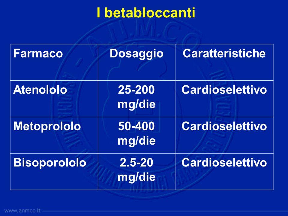 I betabloccanti Farmaco Dosaggio Caratteristiche Atenololo