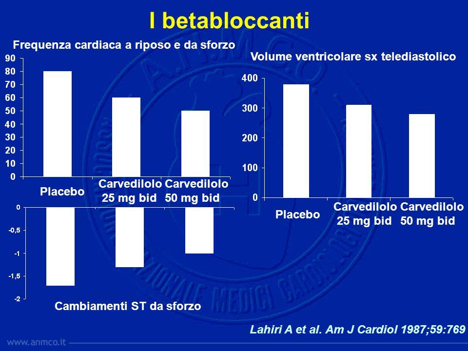 I betabloccanti Frequenza cardiaca a riposo e da sforzo