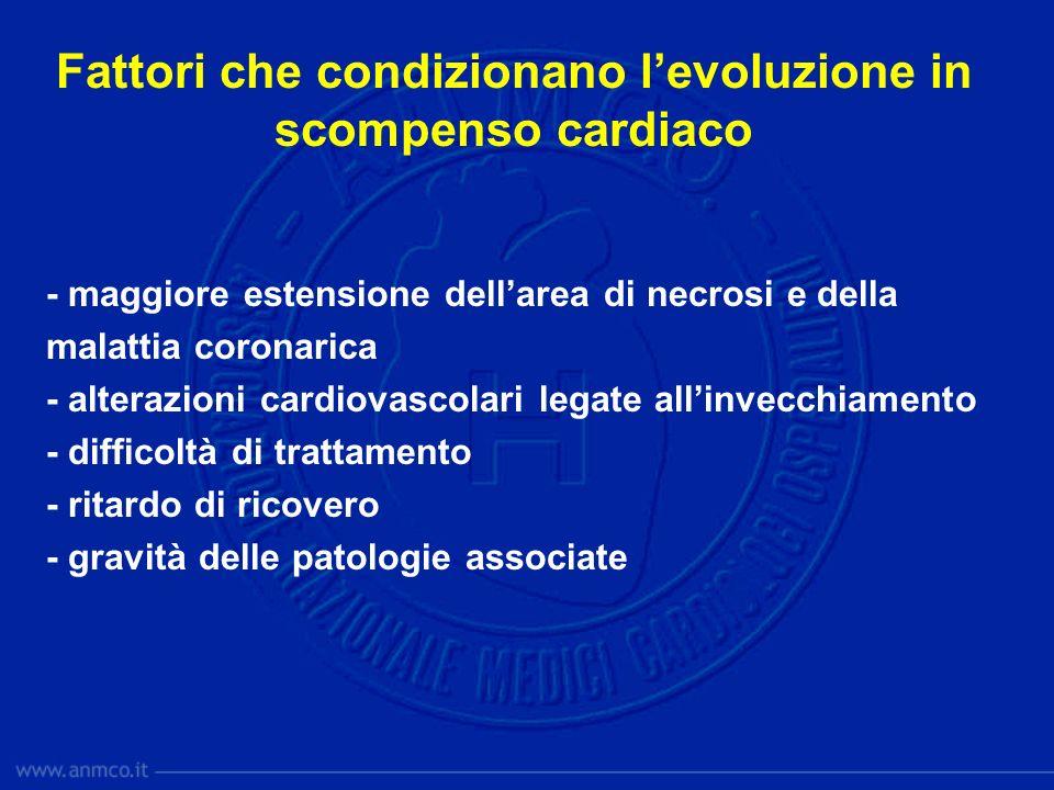 Fattori che condizionano l'evoluzione in scompenso cardiaco