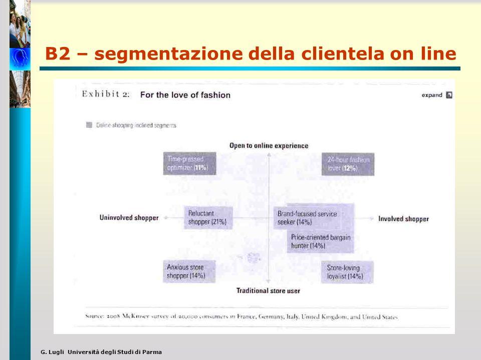 B2 – segmentazione della clientela on line