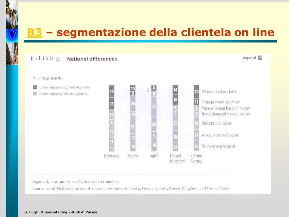 B3 – segmentazione della clientela on line