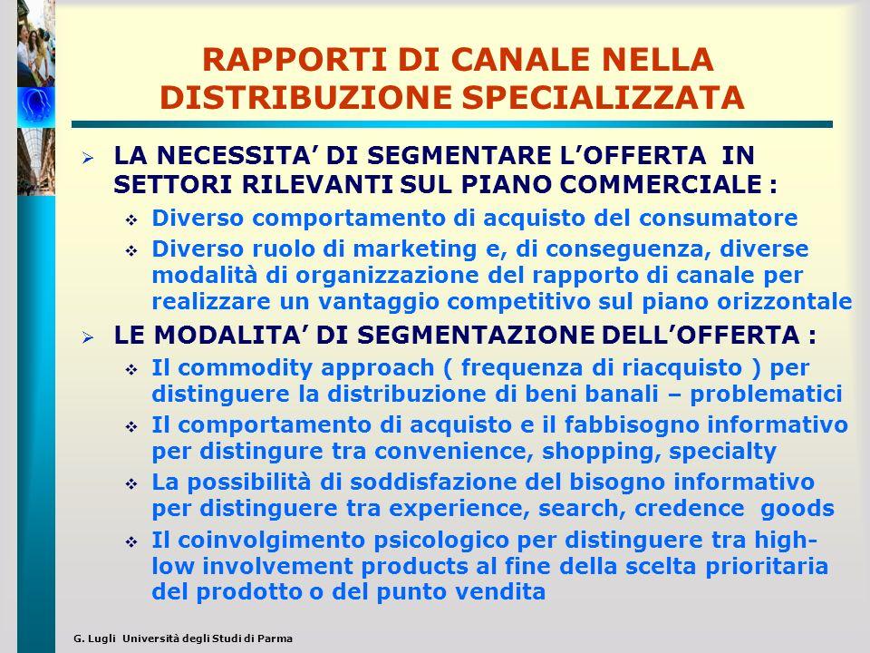 RAPPORTI DI CANALE NELLA DISTRIBUZIONE SPECIALIZZATA