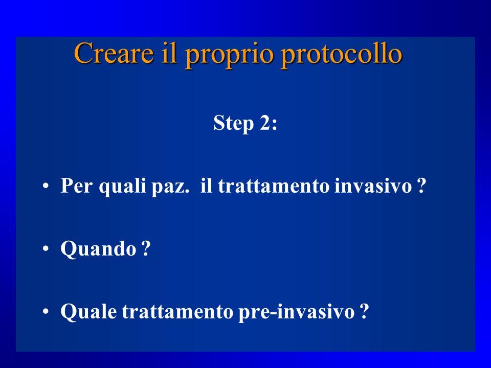 Creare il proprio protocollo