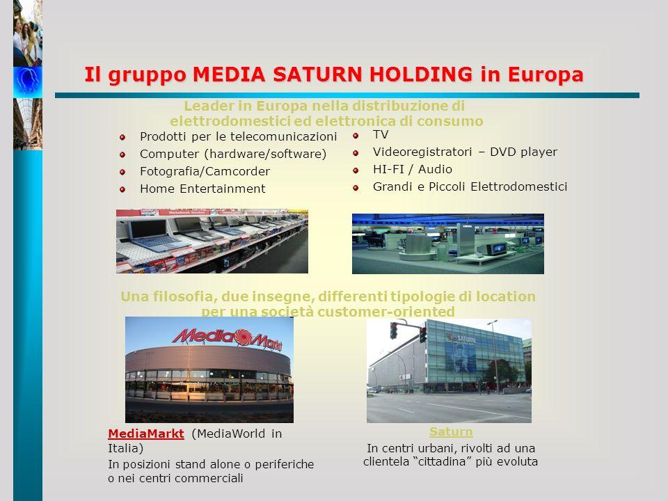 Il gruppo MEDIA SATURN HOLDING in Europa