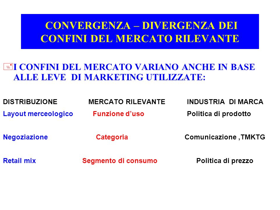 CONVERGENZA – DIVERGENZA DEI CONFINI DEL MERCATO RILEVANTE