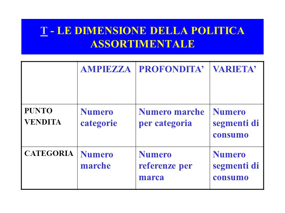 T - LE DIMENSIONE DELLA POLITICA ASSORTIMENTALE