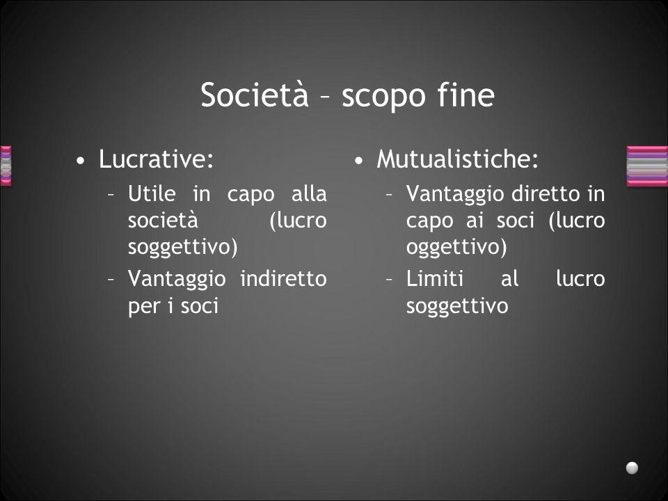 Società – scopo fine Lucrative: Mutualistiche: