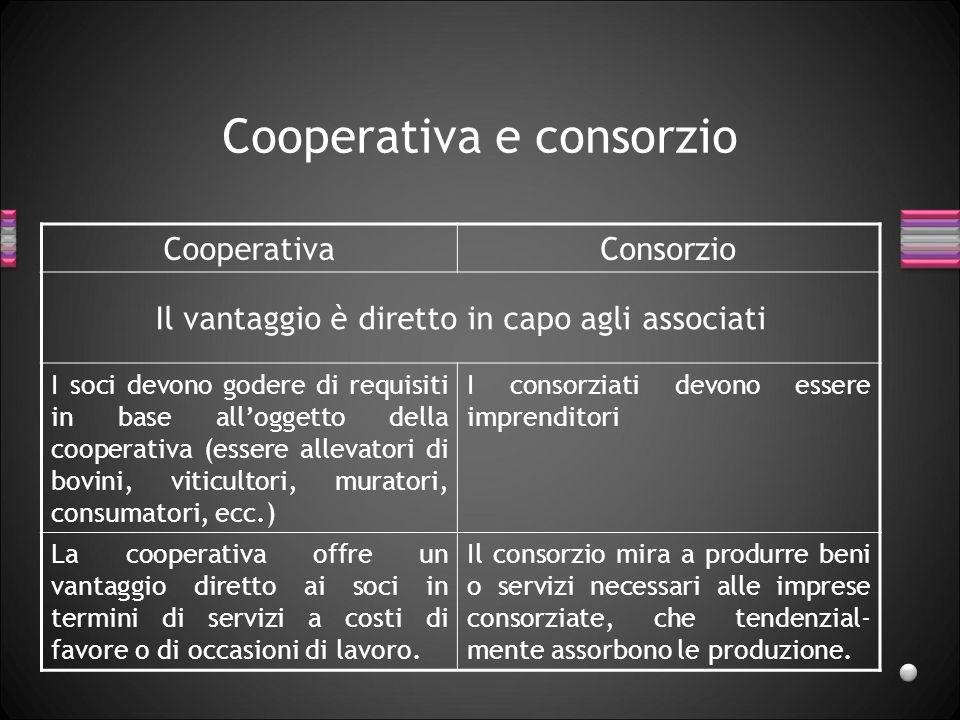 Cooperativa e consorzio