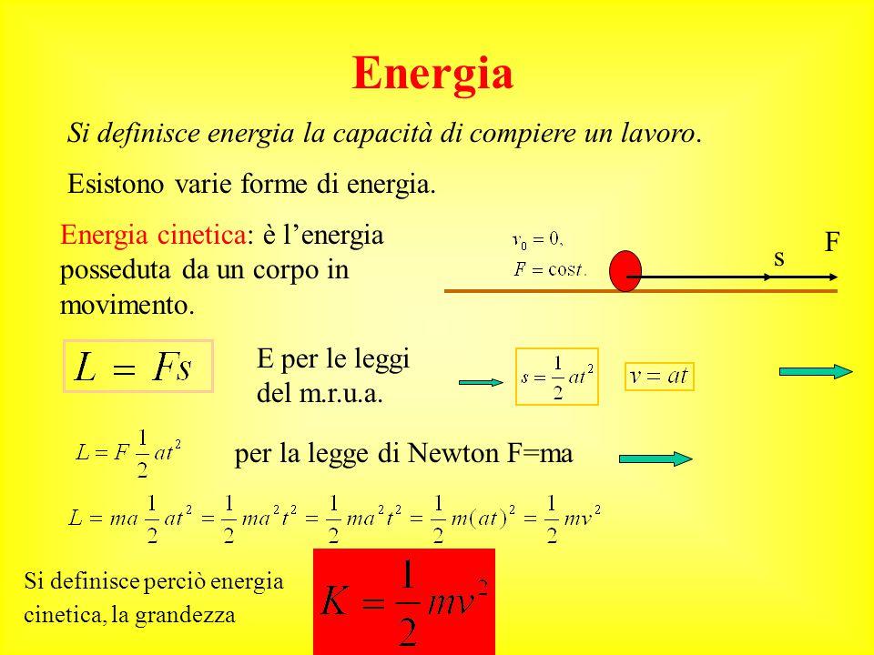 Energia Si definisce energia la capacità di compiere un lavoro.
