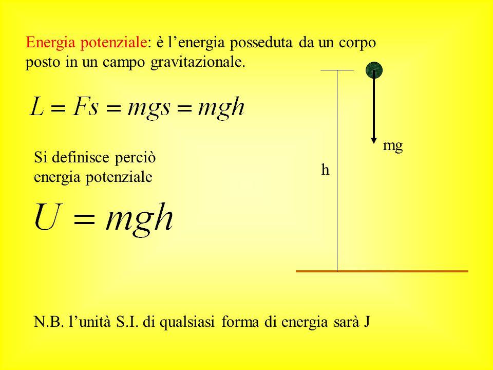 Energia potenziale: è l'energia posseduta da un corpo posto in un campo gravitazionale.