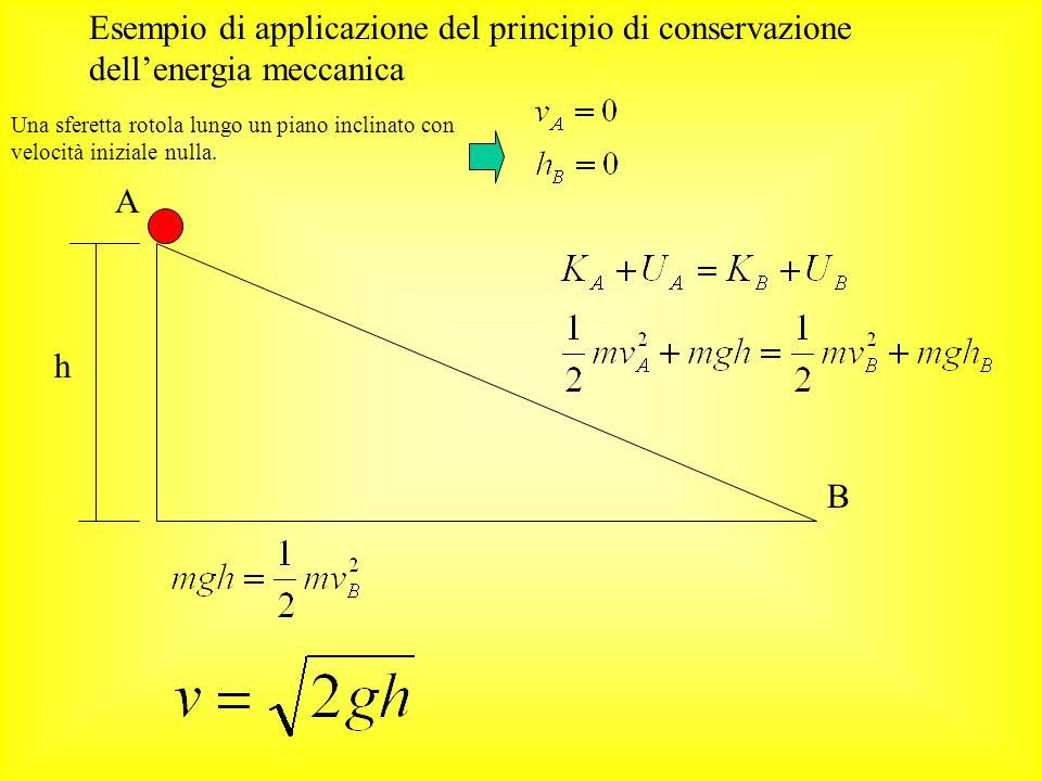 Esempio di applicazione del principio di conservazione dell'energia meccanica