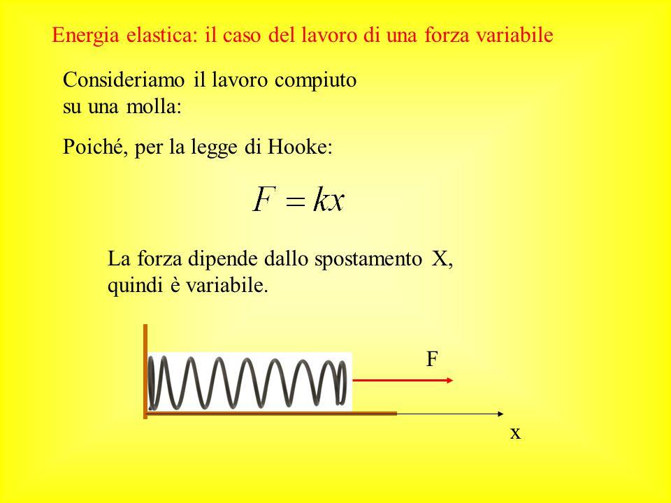 Energia elastica: il caso del lavoro di una forza variabile