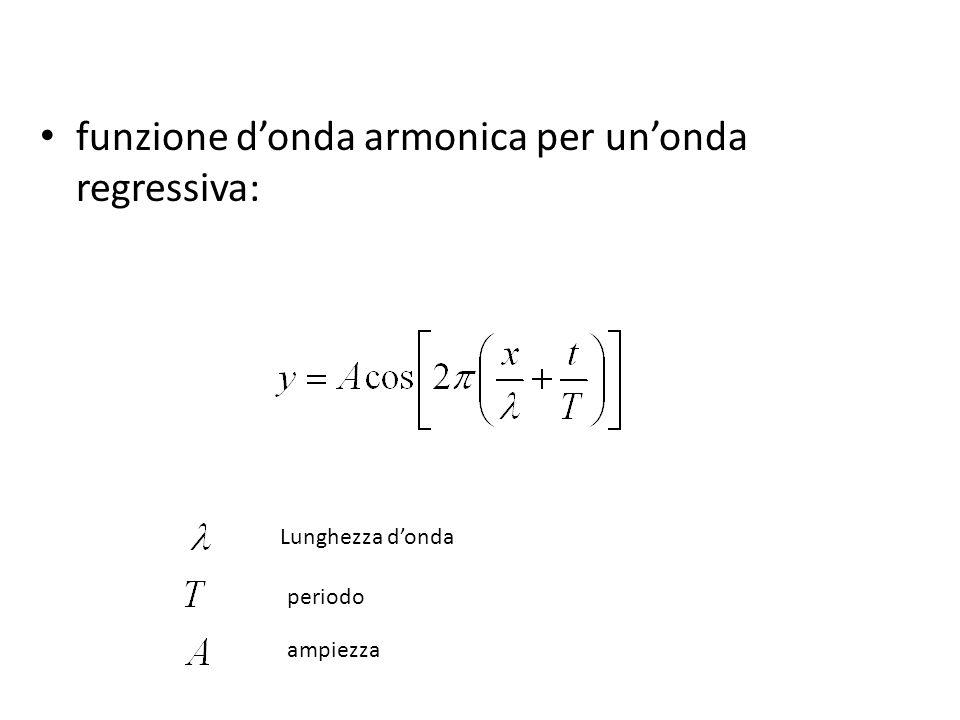 funzione d'onda armonica per un'onda regressiva: