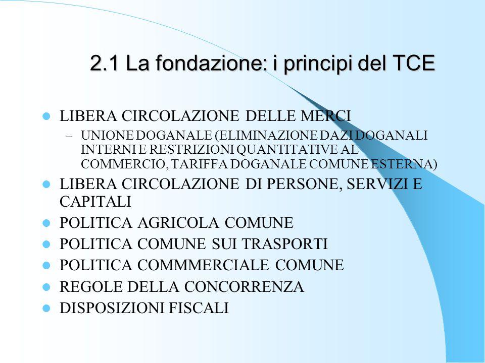 2.1 La fondazione: i principi del TCE