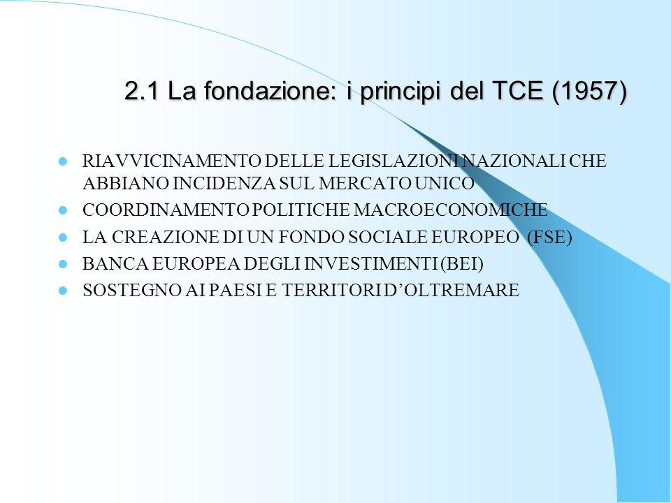 2.1 La fondazione: i principi del TCE (1957)