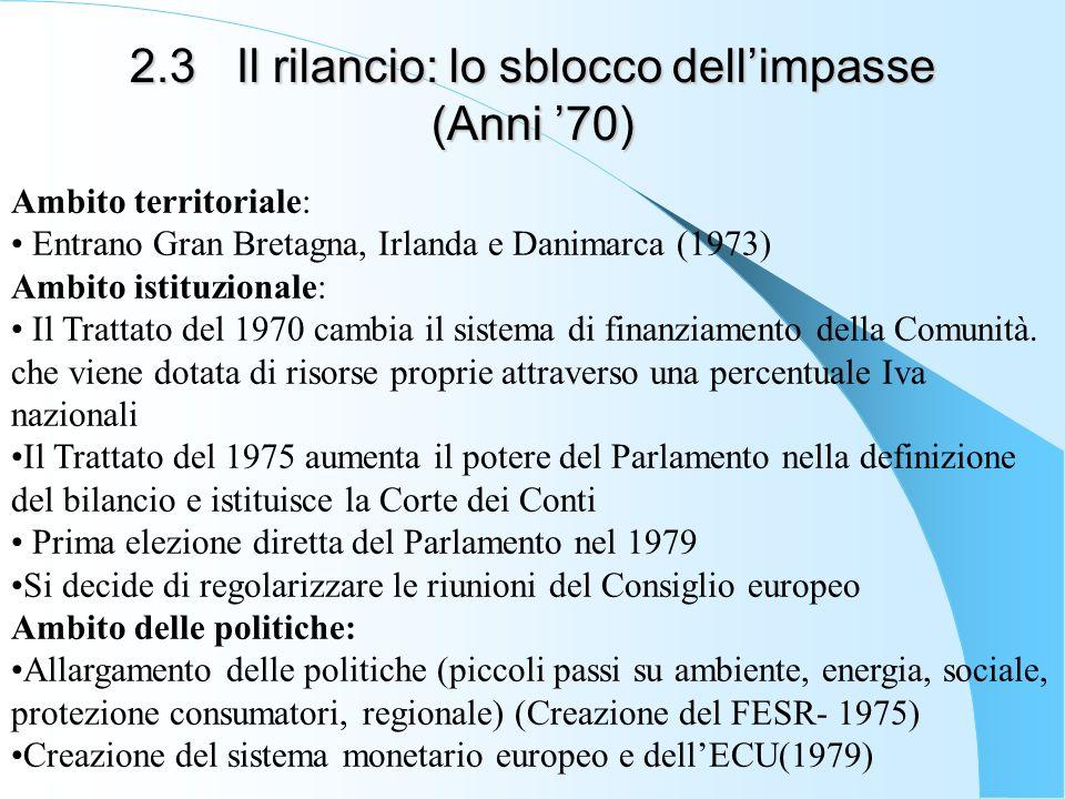 2.3 Il rilancio: lo sblocco dell'impasse (Anni '70)