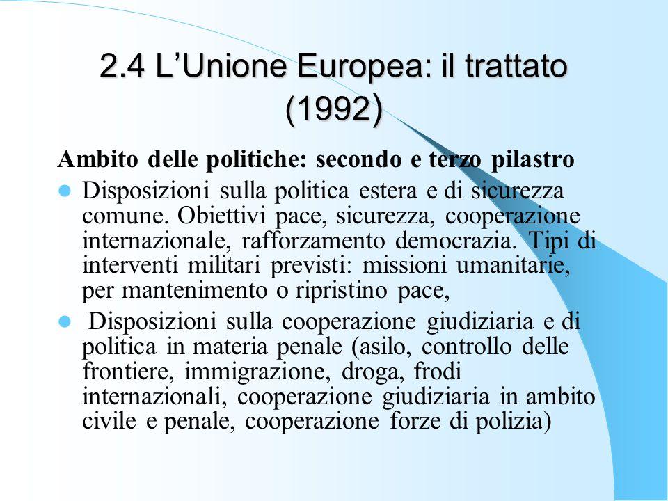 2.4 L'Unione Europea: il trattato (1992)