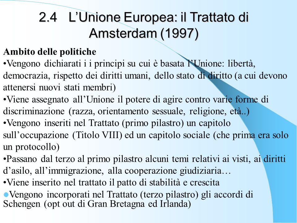 2.4 L'Unione Europea: il Trattato di Amsterdam (1997)