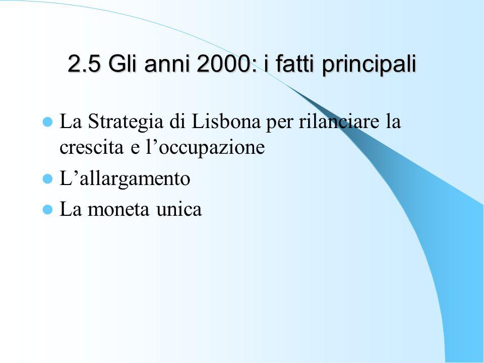 2.5 Gli anni 2000: i fatti principali