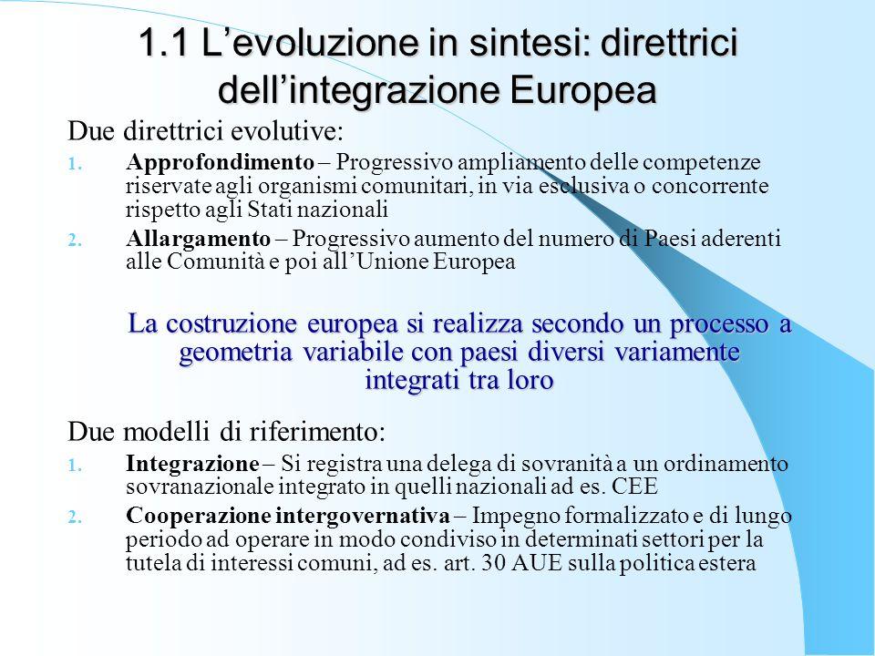 1.1 L'evoluzione in sintesi: direttrici dell'integrazione Europea