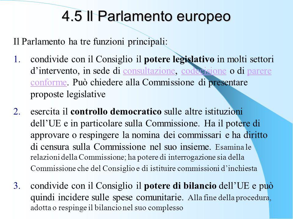 4.5 Il Parlamento europeo Il Parlamento ha tre funzioni principali: