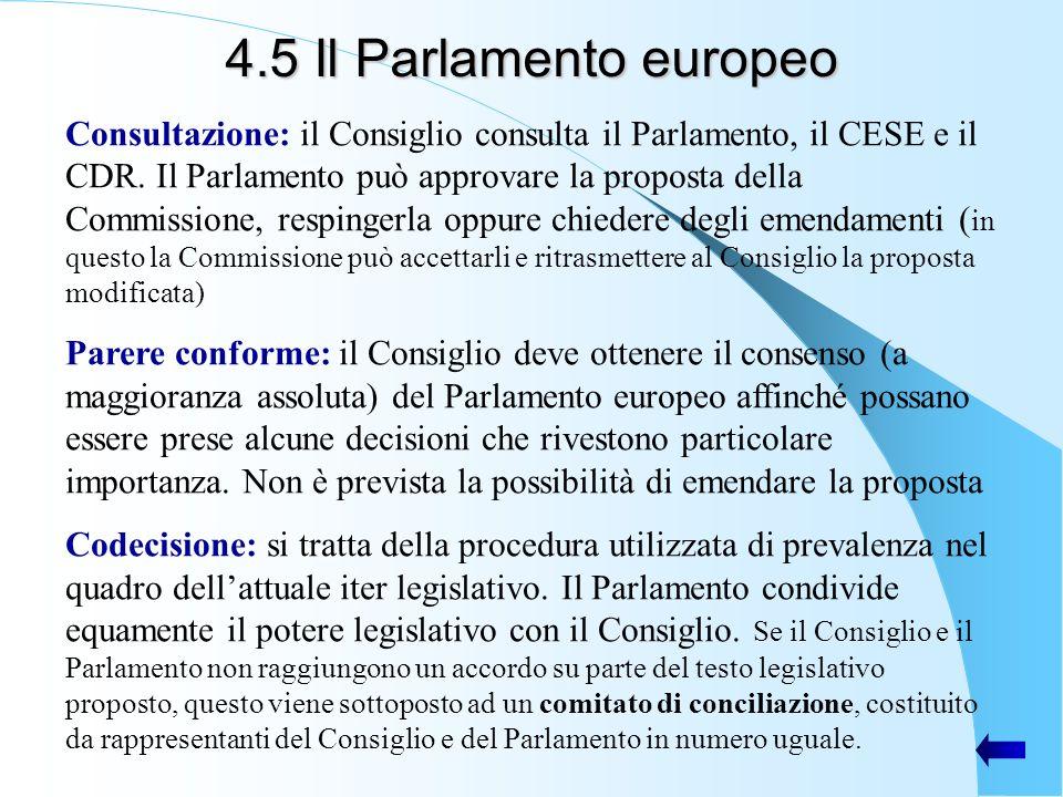 4.5 Il Parlamento europeo