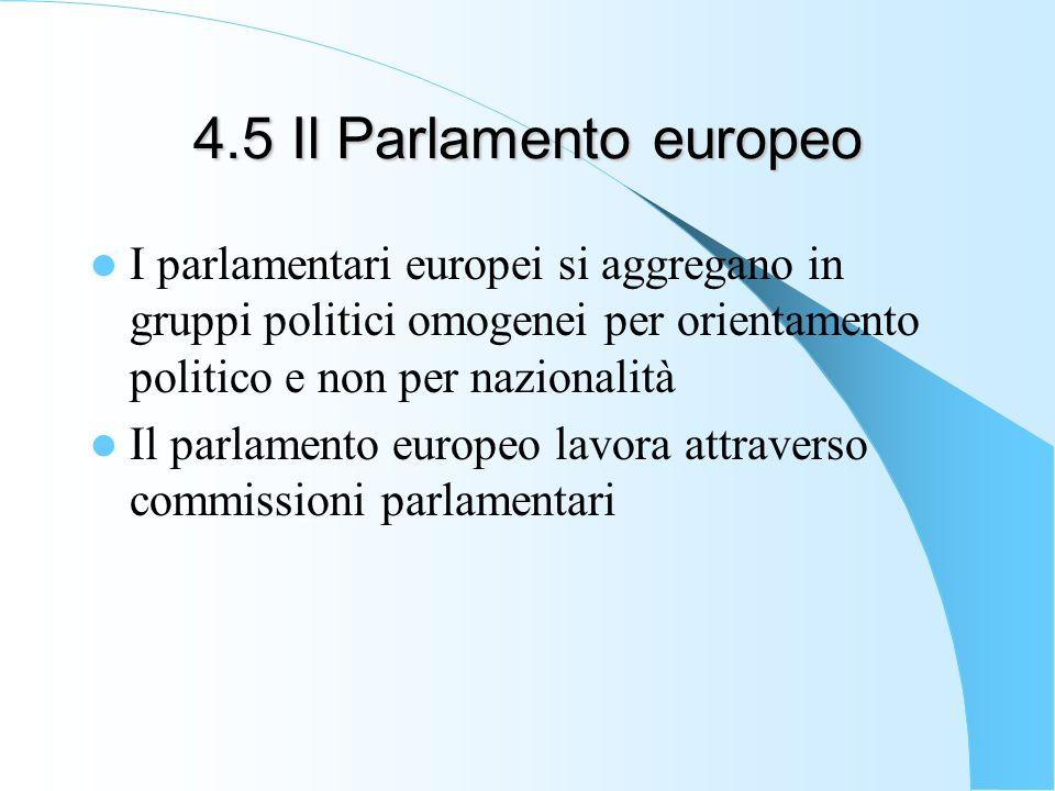 4.5 Il Parlamento europeo I parlamentari europei si aggregano in gruppi politici omogenei per orientamento politico e non per nazionalità.