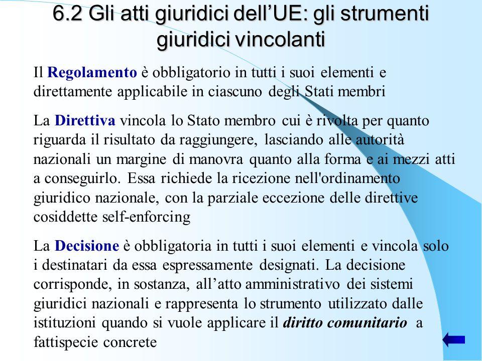 6.2 Gli atti giuridici dell'UE: gli strumenti giuridici vincolanti