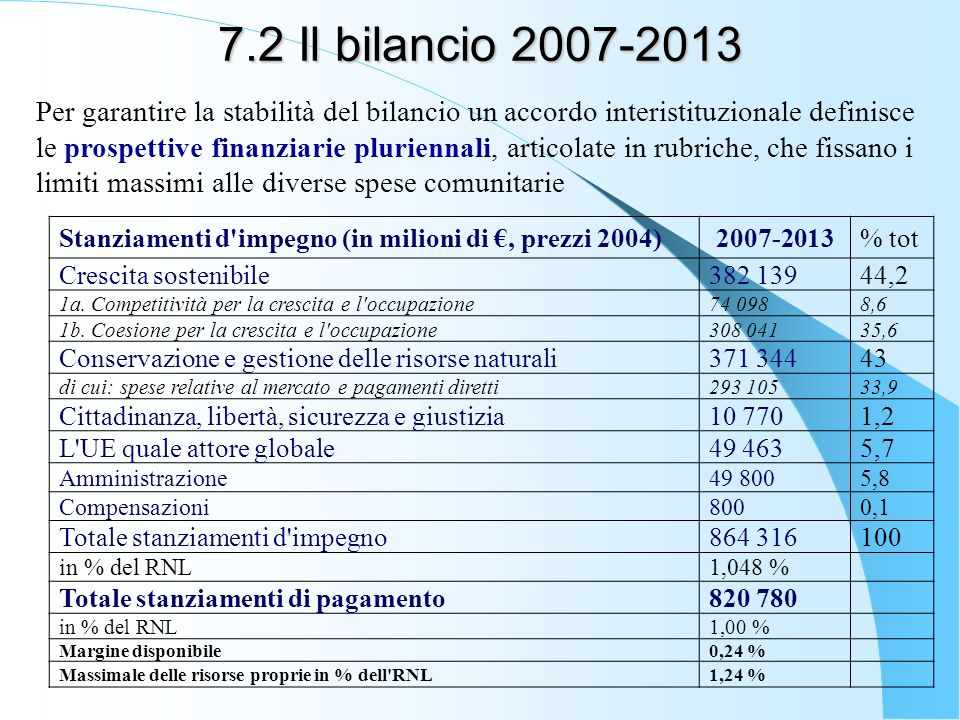 7.2 Il bilancio 2007-2013