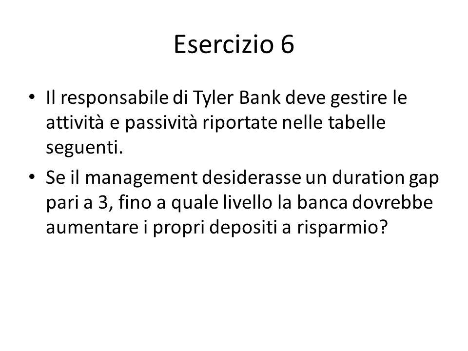 Esercizio 6 Il responsabile di Tyler Bank deve gestire le attività e passività riportate nelle tabelle seguenti.