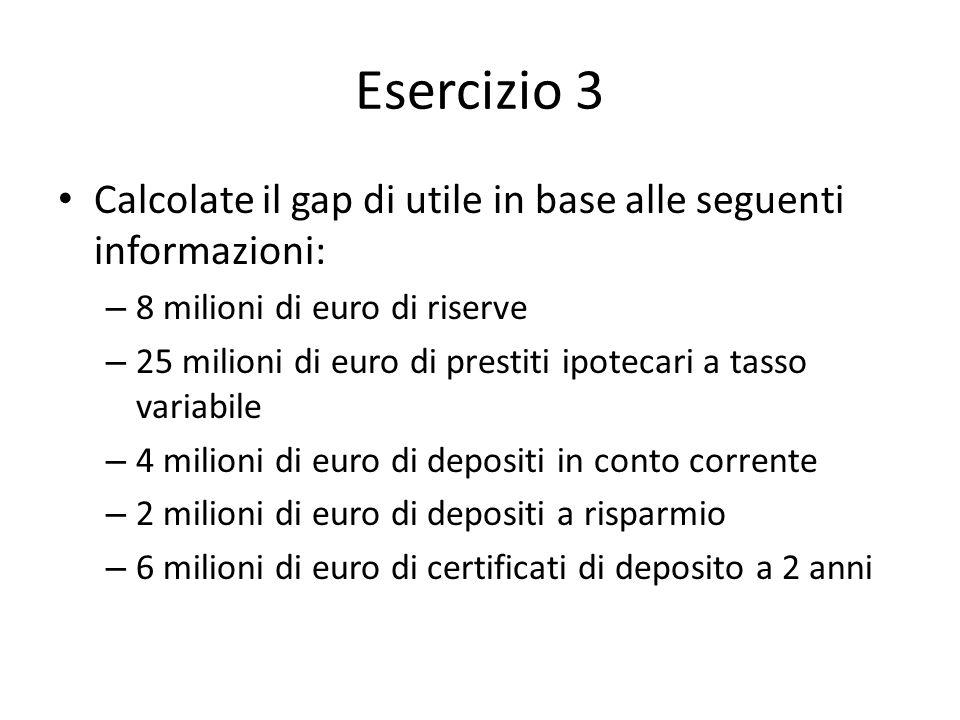 Esercizio 3 Calcolate il gap di utile in base alle seguenti informazioni: 8 milioni di euro di riserve.