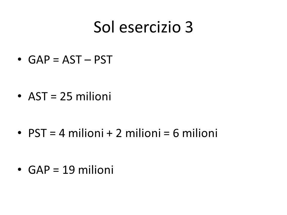 Sol esercizio 3 GAP = AST – PST AST = 25 milioni