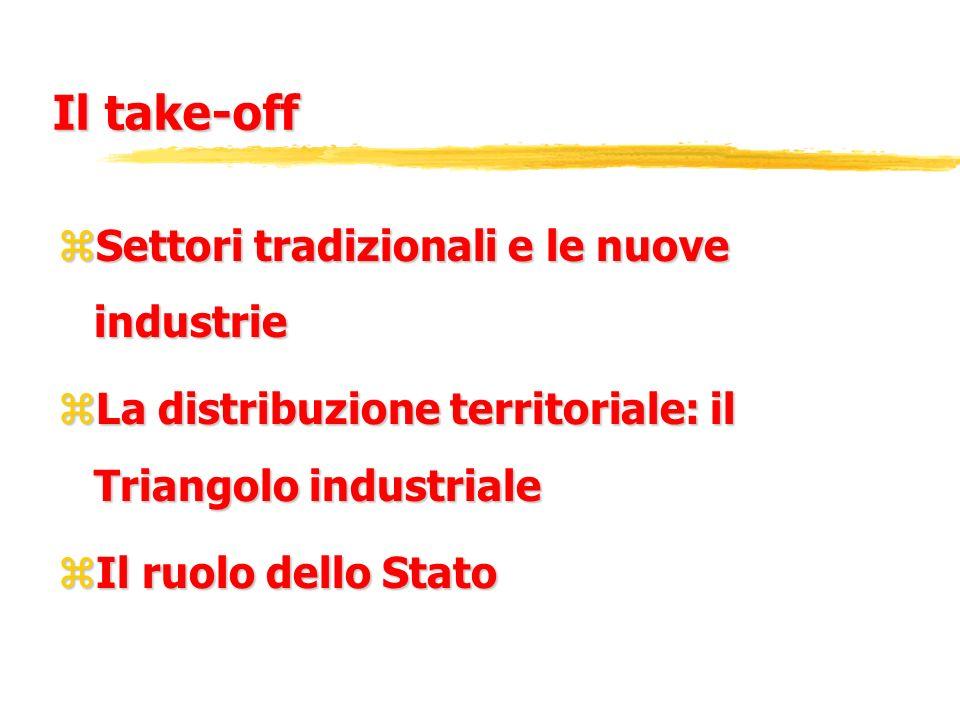 Il take-off Settori tradizionali e le nuove industrie