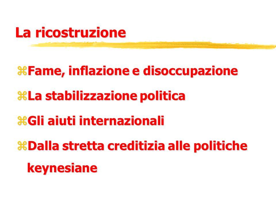 La ricostruzione Fame, inflazione e disoccupazione