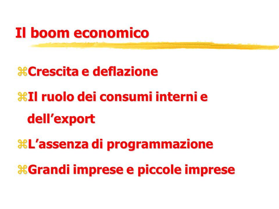 Il boom economico Crescita e deflazione