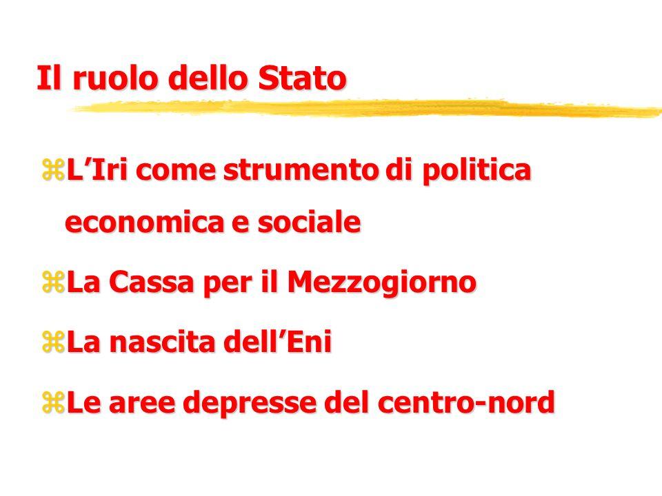 Il ruolo dello Stato L'Iri come strumento di politica economica e sociale. La Cassa per il Mezzogiorno.