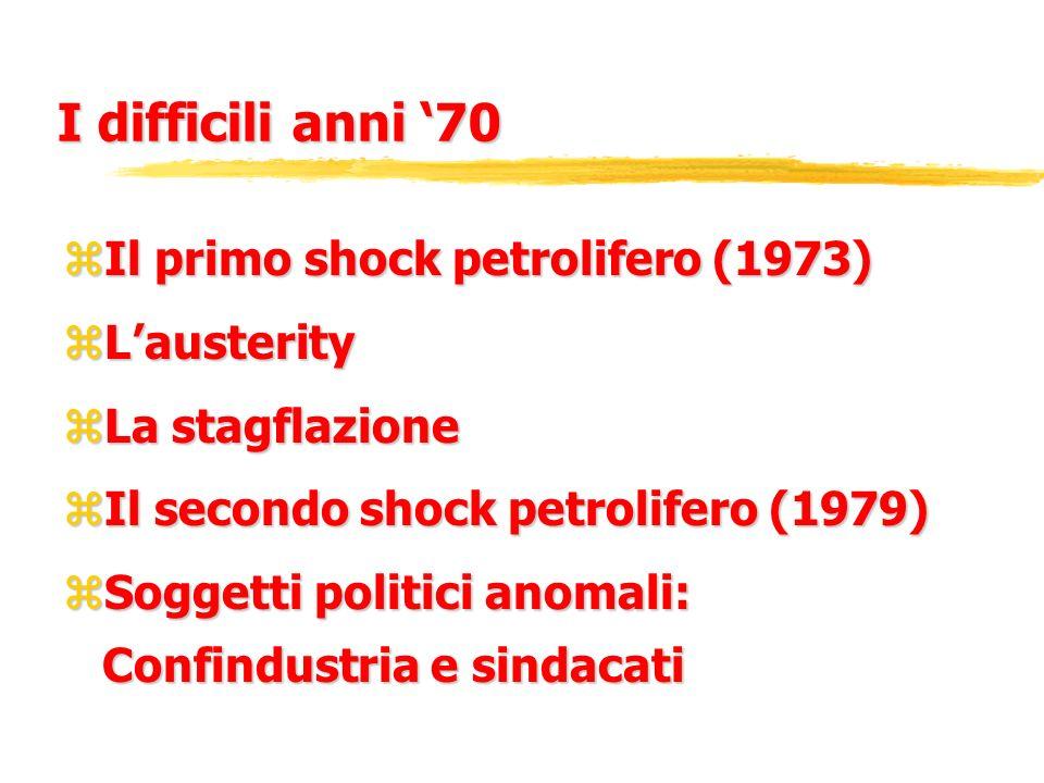 I difficili anni '70 Il primo shock petrolifero (1973) L'austerity