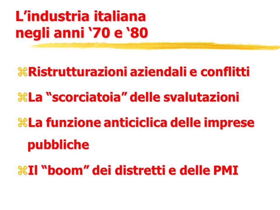 L'industria italiana negli anni '70 e '80