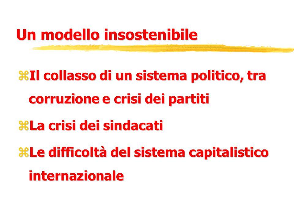Un modello insostenibile