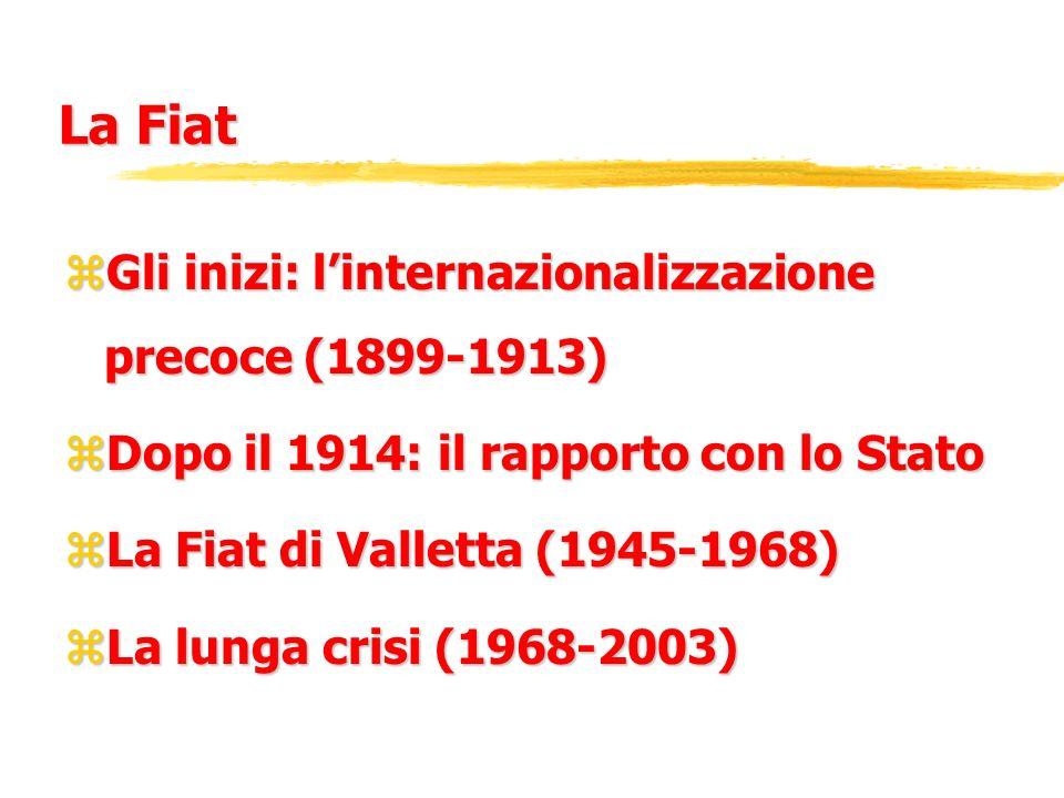 La Fiat Gli inizi: l'internazionalizzazione precoce (1899-1913)