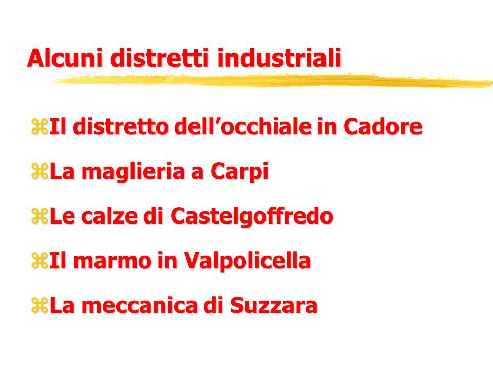 Alcuni distretti industriali
