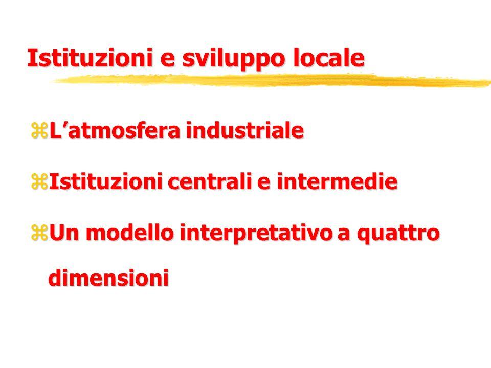 Istituzioni e sviluppo locale