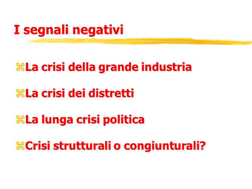 I segnali negativi La crisi della grande industria