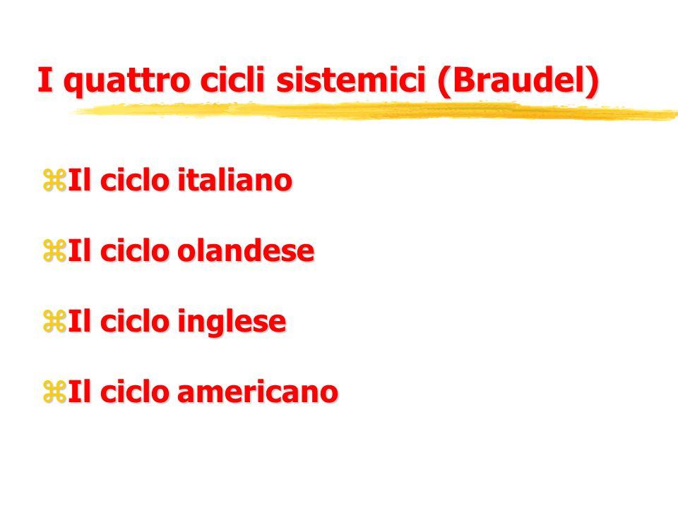 I quattro cicli sistemici (Braudel)