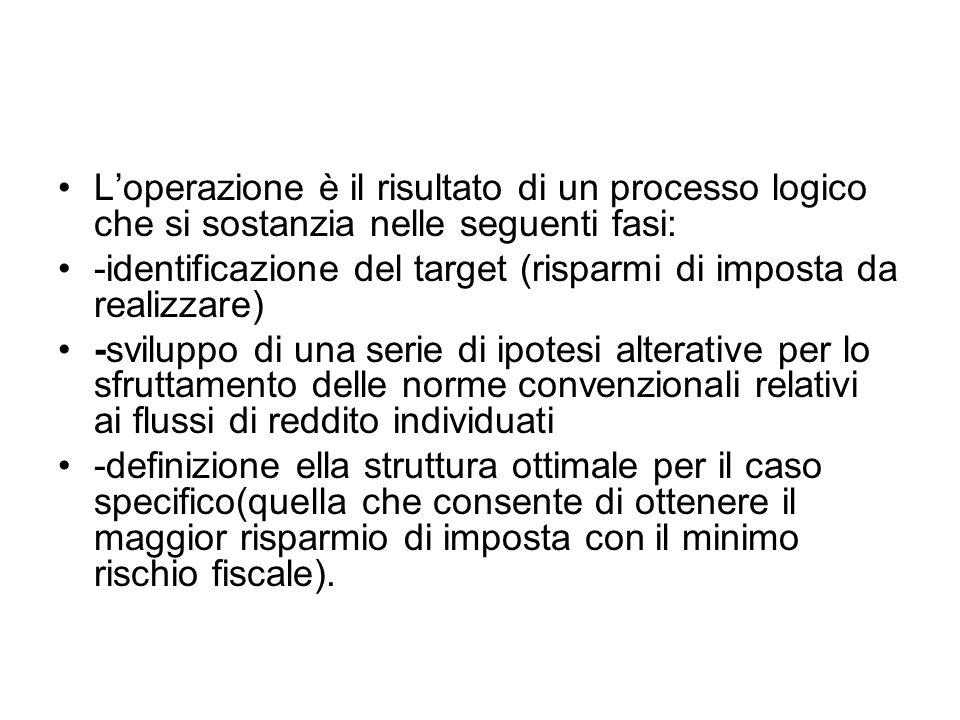 L'operazione è il risultato di un processo logico che si sostanzia nelle seguenti fasi: