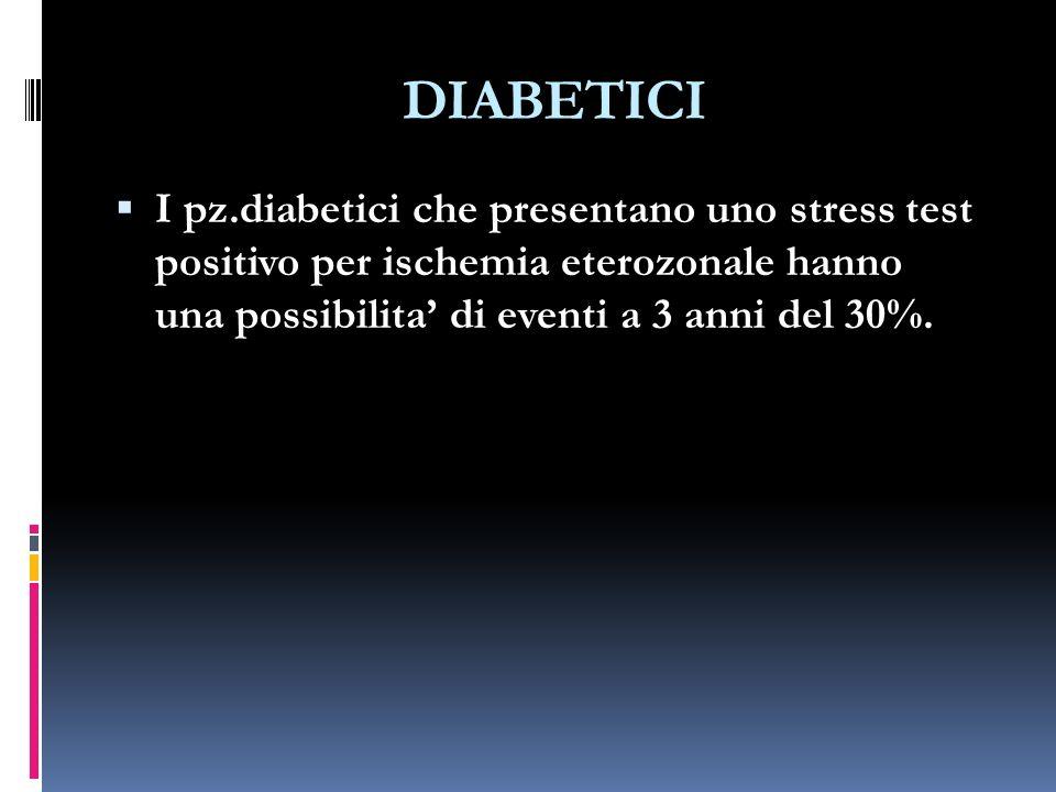 DIABETICI I pz.diabetici che presentano uno stress test positivo per ischemia eterozonale hanno una possibilita' di eventi a 3 anni del 30%.